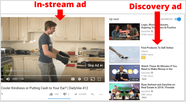 example of instream ad and discovery ad